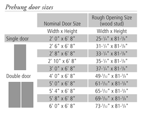 Hospital Door Frame Interior Size